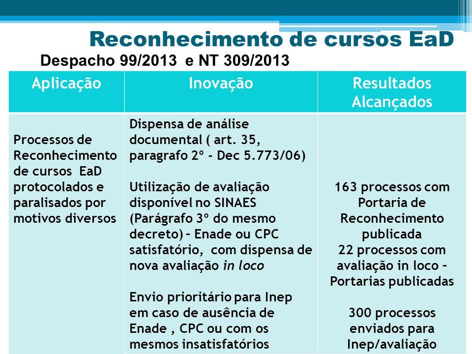 Reconhecimento de cursos EaD