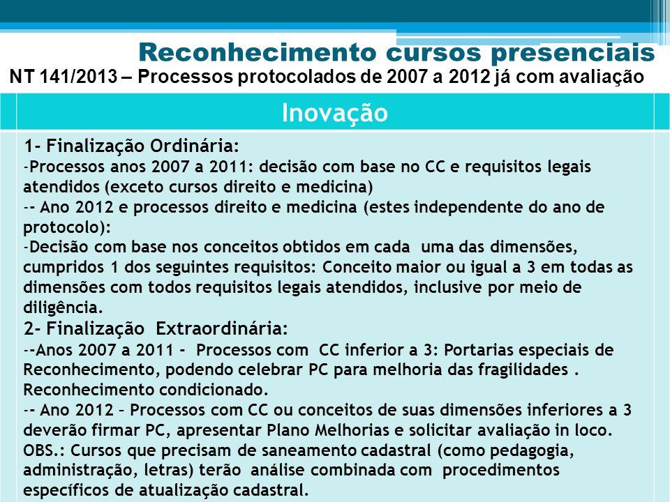 Reconhecimento cursos presenciais Inovação