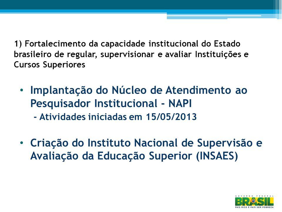 1) Fortalecimento da capacidade institucional do Estado brasileiro de regular, supervisionar e avaliar Instituições e Cursos Superiores
