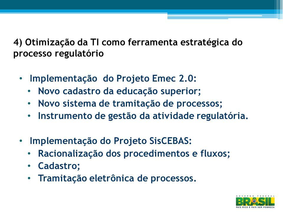 4) Otimização da TI como ferramenta estratégica do processo regulatório