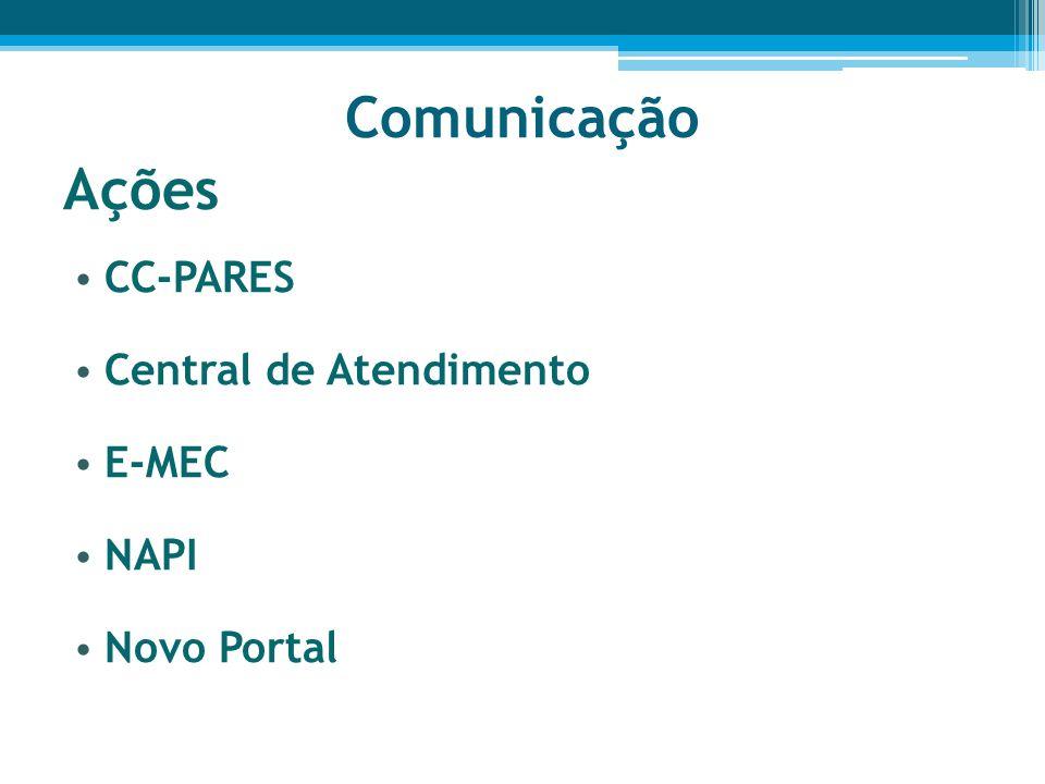 Comunicação Ações CC-PARES Central de Atendimento E-MEC NAPI