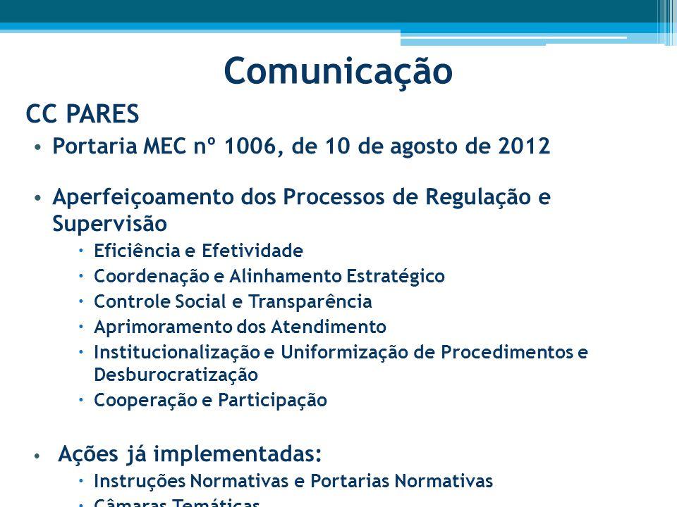 Comunicação CC PARES Portaria MEC nº 1006, de 10 de agosto de 2012