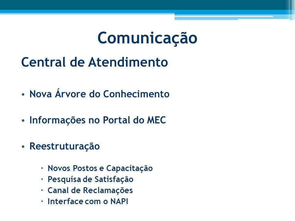 Comunicação Central de Atendimento Nova Árvore do Conhecimento