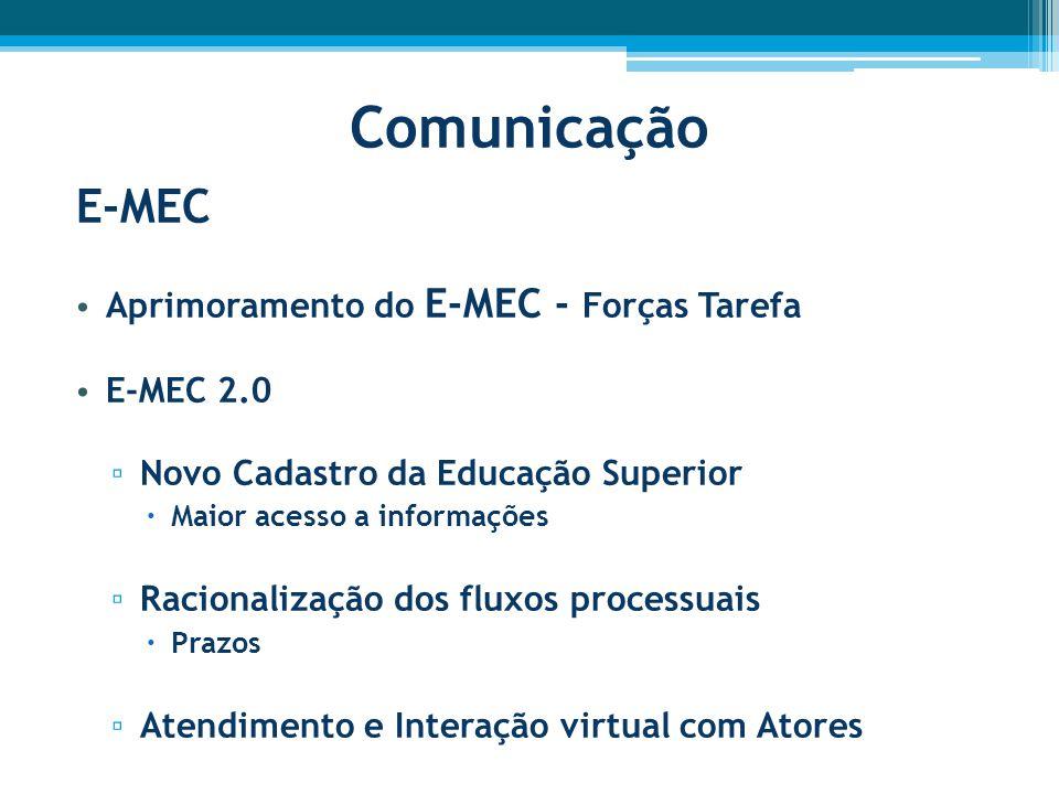 Comunicação E-MEC Aprimoramento do E-MEC - Forças Tarefa E-MEC 2.0