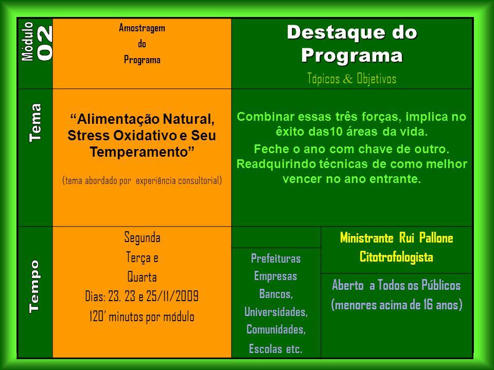 . Módulo 02 Tema Tempo Destaque do Programa Tópicos & Objetivos