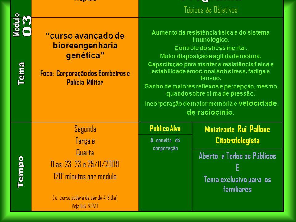 . Módulo 03 Tema Tempo Destaque do Programa Tópicos & Objetivos