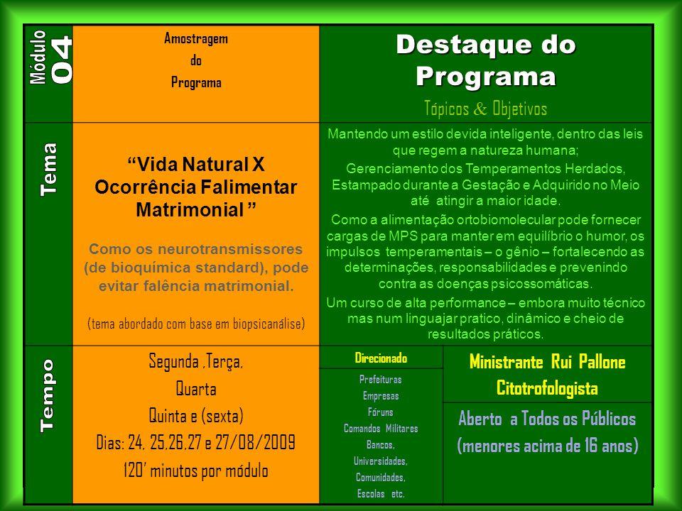 . Módulo 04 Tema Tempo Destaque do Programa Tópicos & Objetivos