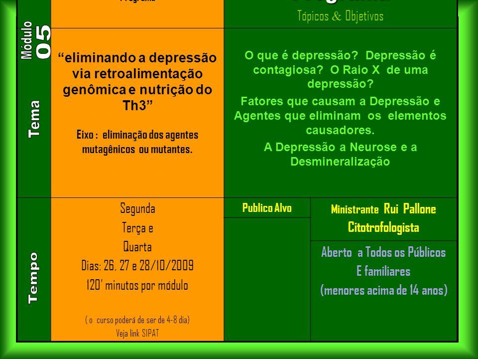 . Módulo 05 Tema Tempo Destaque do Programa Tópicos & Objetivos