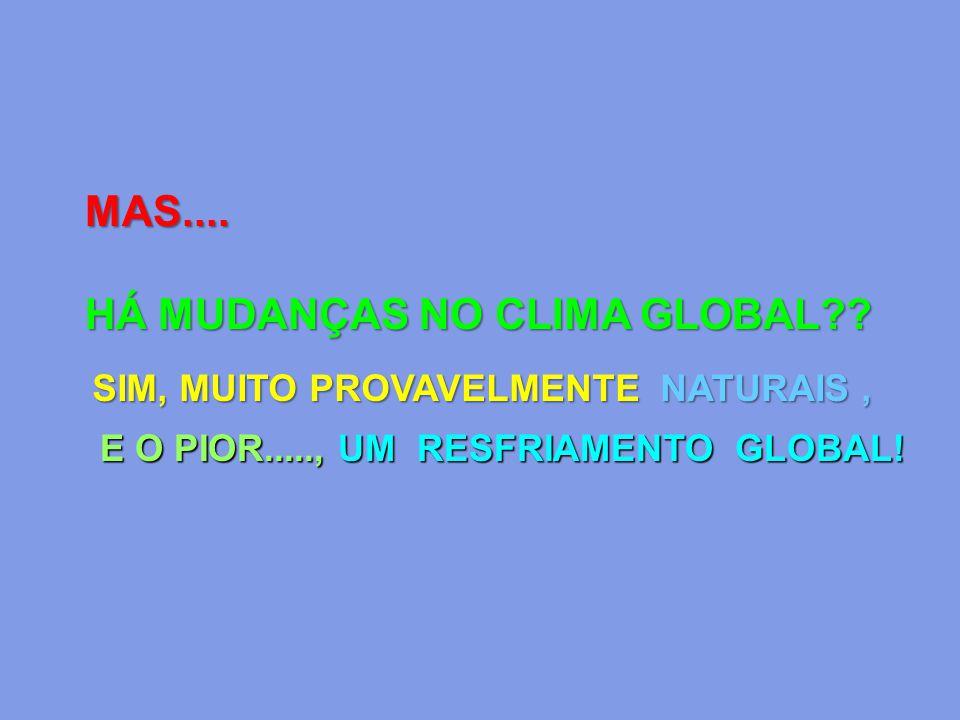 HÁ MUDANÇAS NO CLIMA GLOBAL