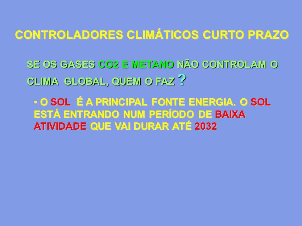 CONTROLADORES CLIMÁTICOS CURTO PRAZO
