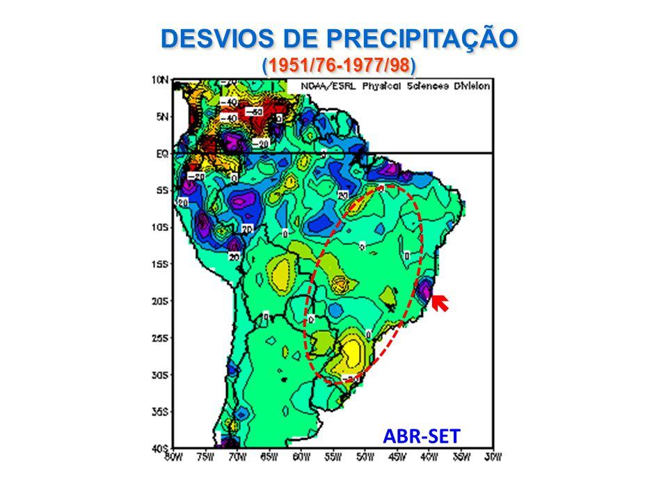 DESVIOS DE PRECIPITAÇÃO (1951/76-1977/98)