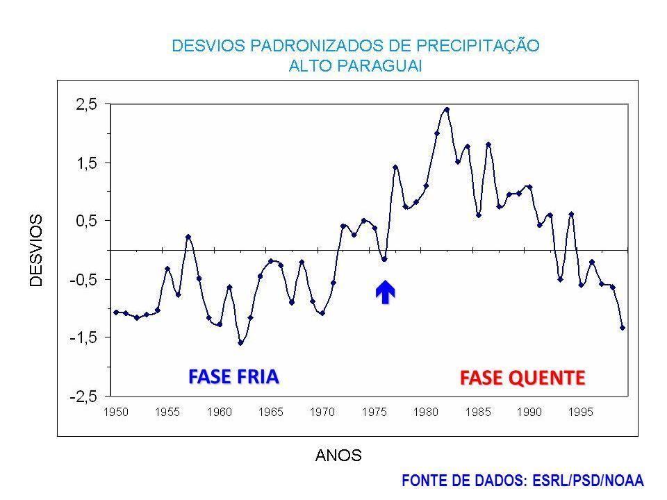 FONTE DE DADOS: ESRL/PSD/NOAA