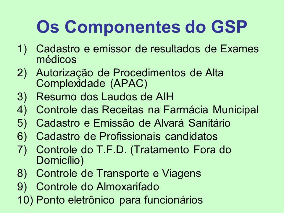 Os Componentes do GSP Cadastro e emissor de resultados de Exames médicos. Autorização de Procedimentos de Alta Complexidade (APAC)