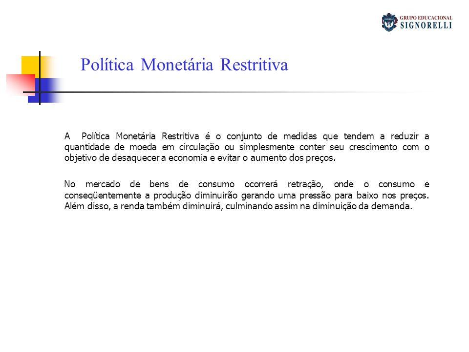 Política Monetária Restritiva