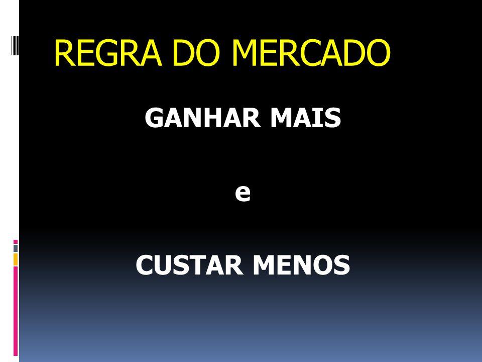 REGRA DO MERCADO GANHAR MAIS e CUSTAR MENOS