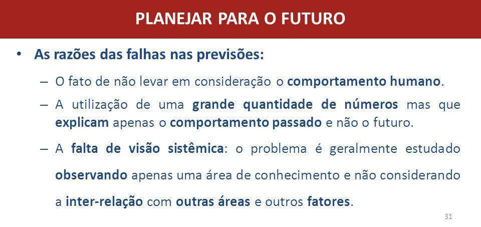 PLANEJAR PARA O FUTURO As razões das falhas nas previsões:
