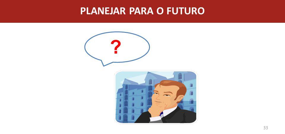 PLANEJAR PARA O FUTURO