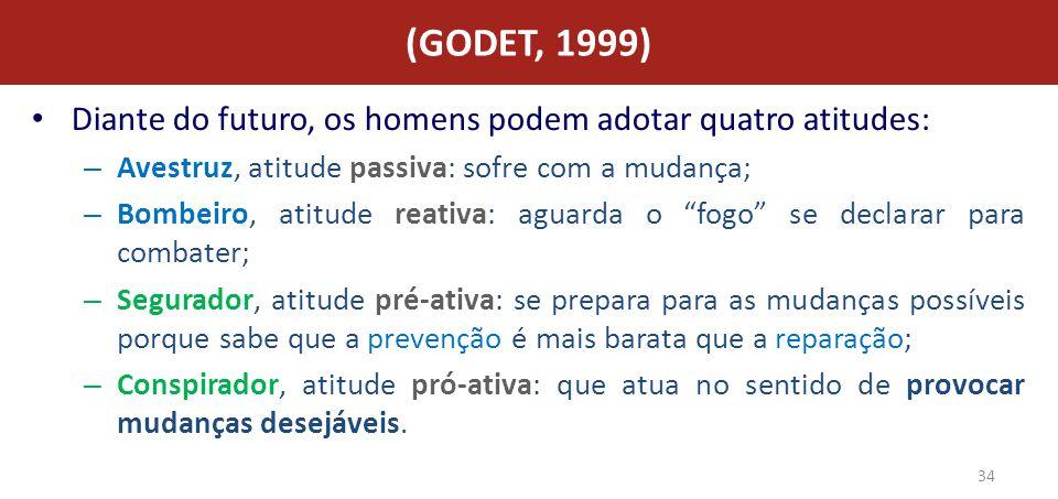 (GODET, 1999) Diante do futuro, os homens podem adotar quatro atitudes: Avestruz, atitude passiva: sofre com a mudança;
