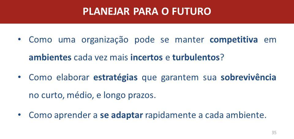 PLANEJAR PARA O FUTURO Como uma organização pode se manter competitiva em ambientes cada vez mais incertos e turbulentos