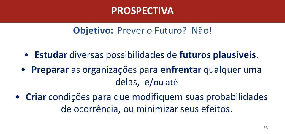 PROSPECTIVA Objetivo: Prever o Futuro Não!