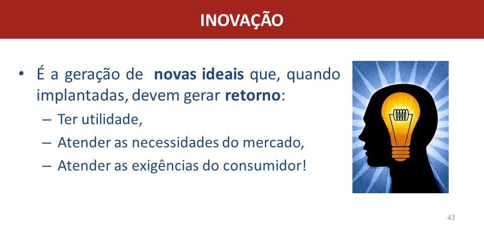 INOVAÇÃO É a geração de novas ideais que, quando implantadas, devem gerar retorno: Ter utilidade,