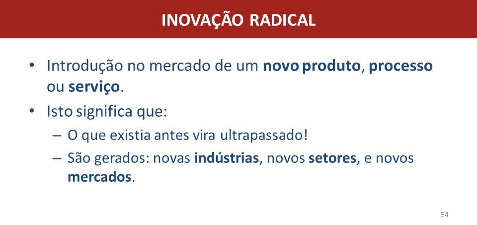 INOVAÇÃO RADICAL Introdução no mercado de um novo produto, processo ou serviço. Isto significa que: