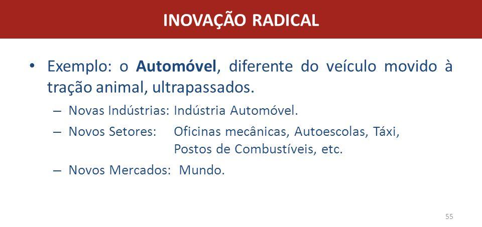 INOVAÇÃO RADICAL Exemplo: o Automóvel, diferente do veículo movido à tração animal, ultrapassados. Novas Indústrias: Indústria Automóvel.