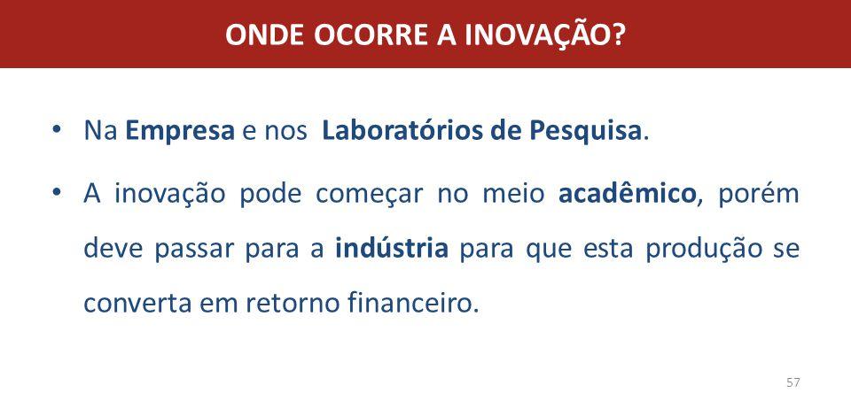 ONDE OCORRE A INOVAÇÃO Na Empresa e nos Laboratórios de Pesquisa.