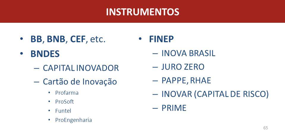 INSTRUMENTOS BB, BNB, CEF, etc. BNDES FINEP INOVA BRASIL