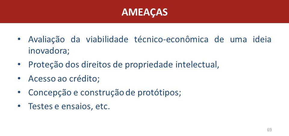 AMEAÇAS Avaliação da viabilidade técnico-econômica de uma ideia inovadora; Proteção dos direitos de propriedade intelectual,