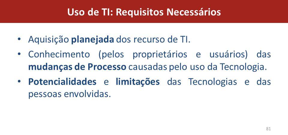 Uso de TI: Requisitos Necessários