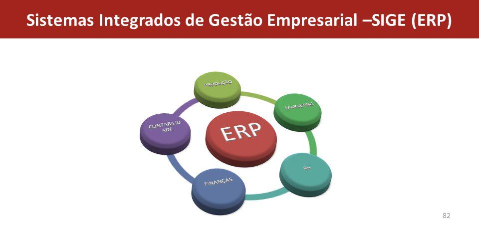 Sistemas Integrados de Gestão Empresarial –SIGE (ERP)