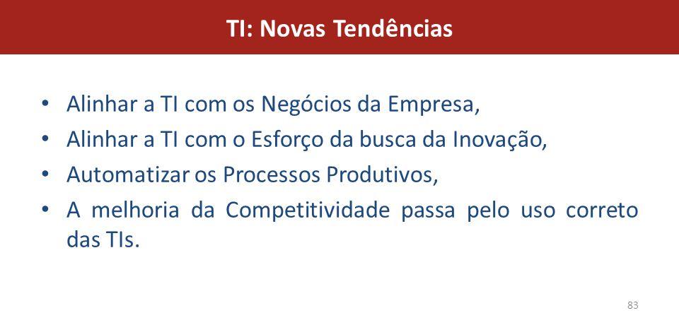 TI: Novas Tendências Alinhar a TI com os Negócios da Empresa,
