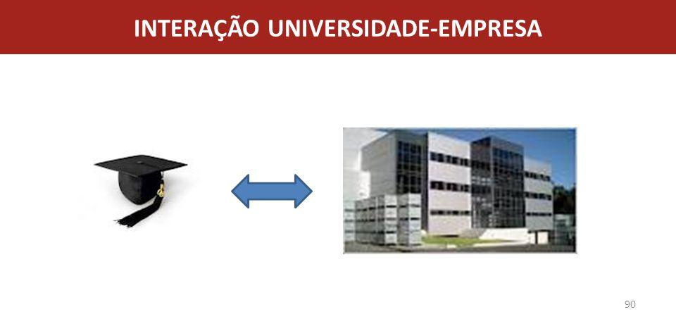 INTERAÇÃO UNIVERSIDADE-EMPRESA