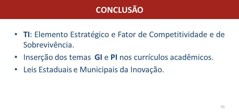 CONCLUSÃO TI: Elemento Estratégico e Fator de Competitividade e de Sobrevivência. Inserção dos temas GI e PI nos currículos acadêmicos.