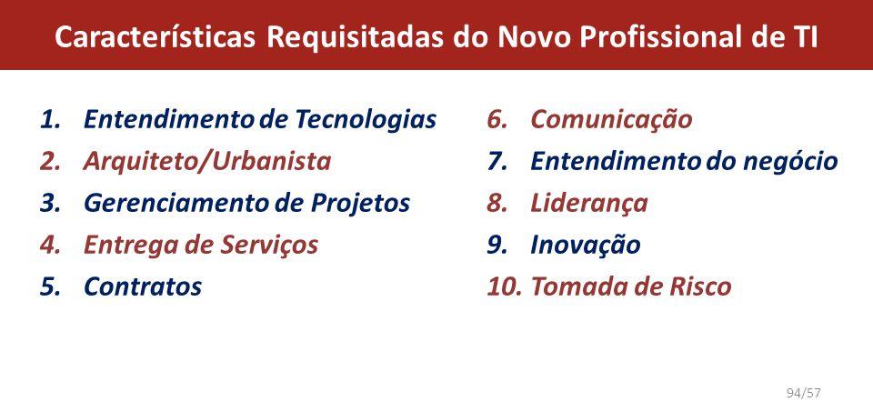 Características Requisitadas do Novo Profissional de TI