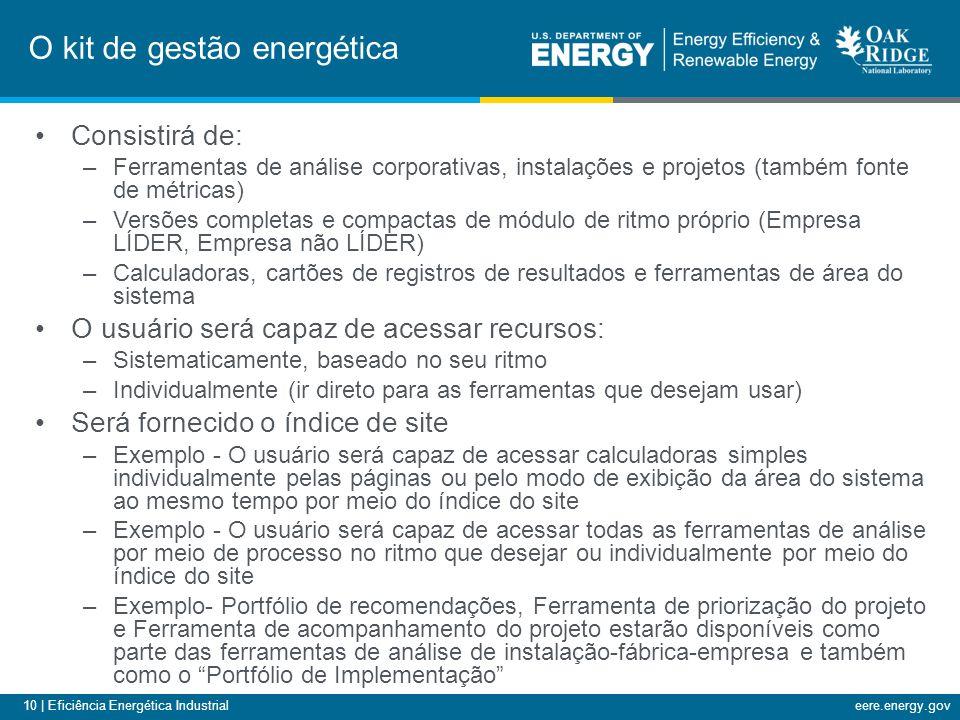O kit de gestão energética