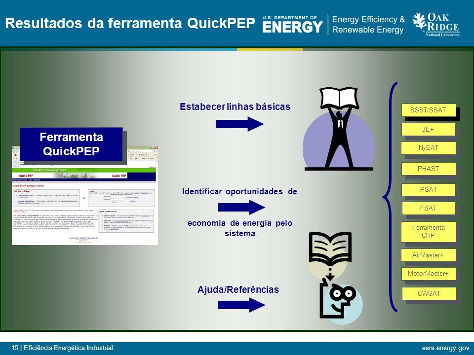 Resultados da ferramenta QuickPEP