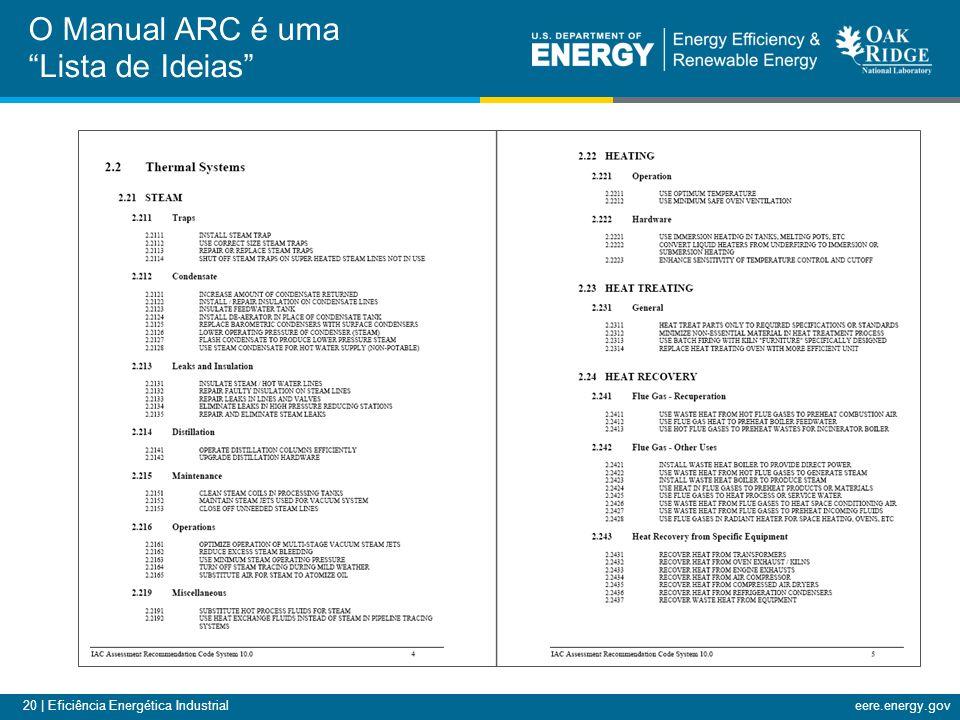 O Manual ARC é uma Lista de Ideias