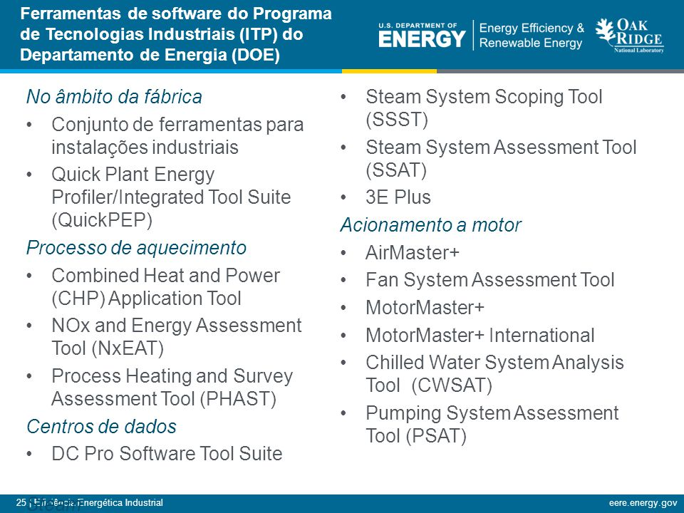 Steam System Scoping Tool (SSST)