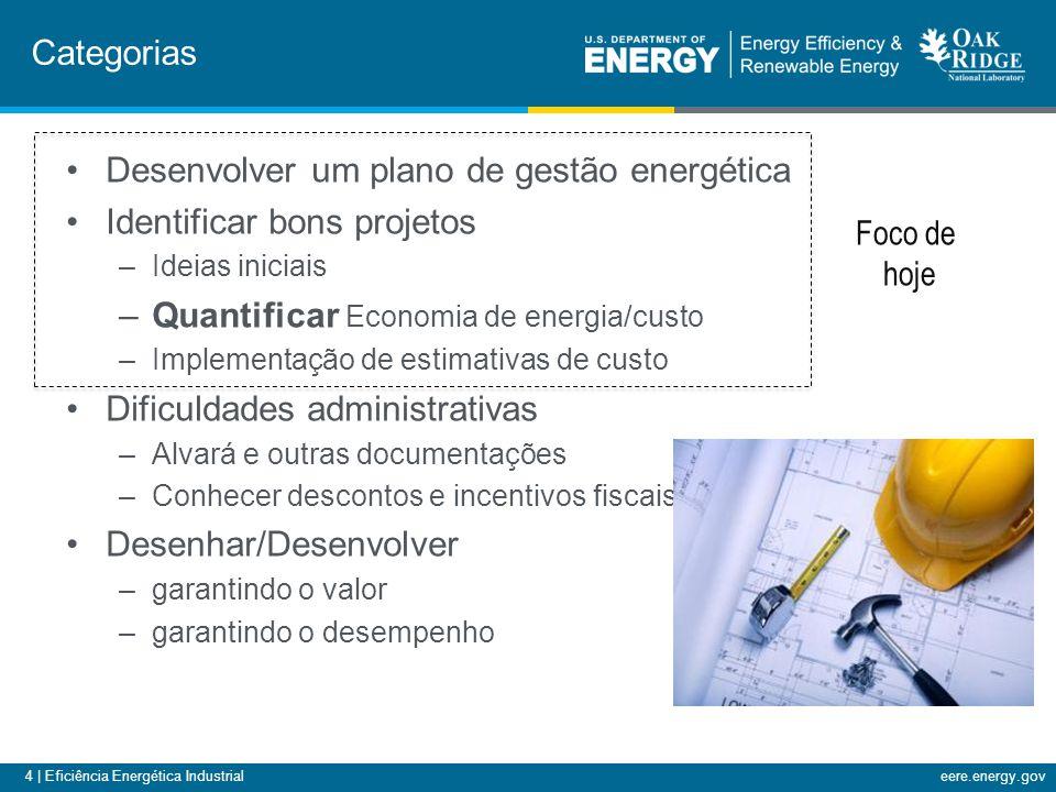 Desenvolver um plano de gestão energética Identificar bons projetos