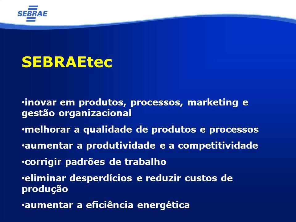 SEBRAEtec inovar em produtos, processos, marketing e gestão organizacional. melhorar a qualidade de produtos e processos.