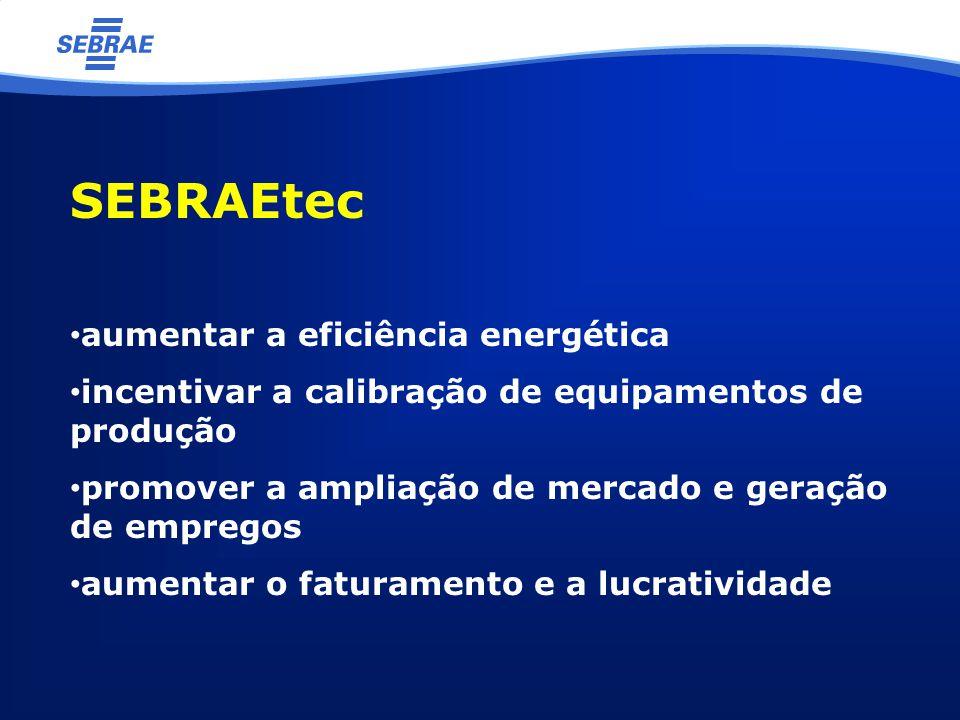 SEBRAEtec aumentar a eficiência energética