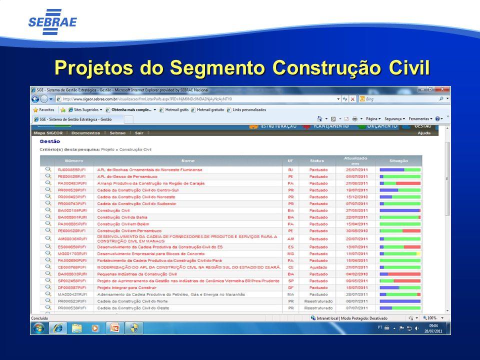 Projetos do Segmento Construção Civil