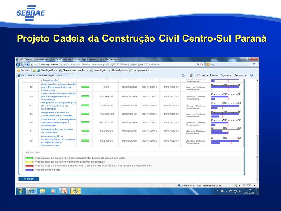 Projeto Cadeia da Construção Civil Centro-Sul Paraná