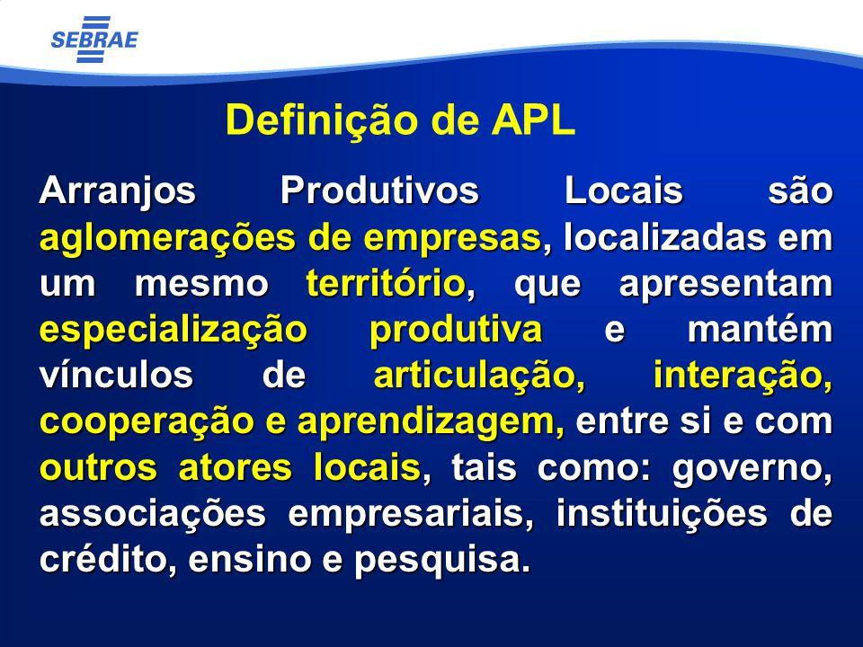 Definição de APL