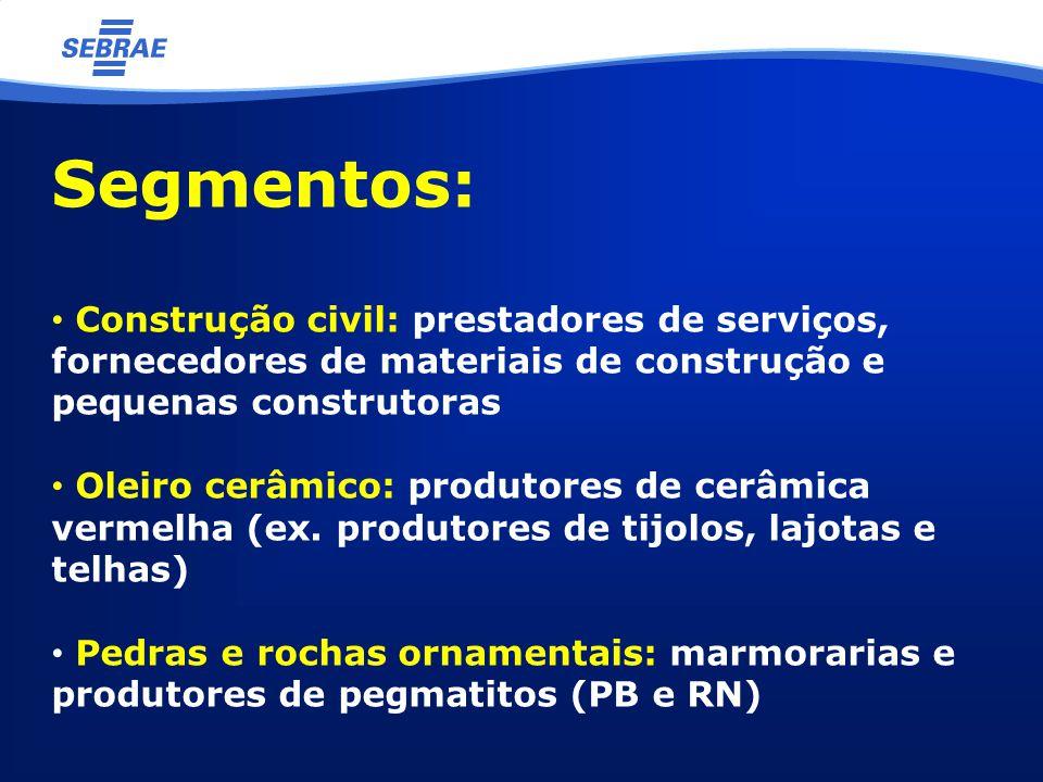 Segmentos: Construção civil: prestadores de serviços, fornecedores de materiais de construção e pequenas construtoras.