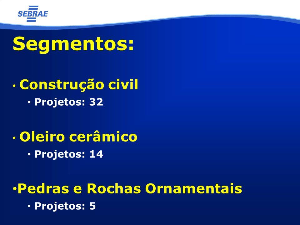 Segmentos: Pedras e Rochas Ornamentais Construção civil Projetos: 32