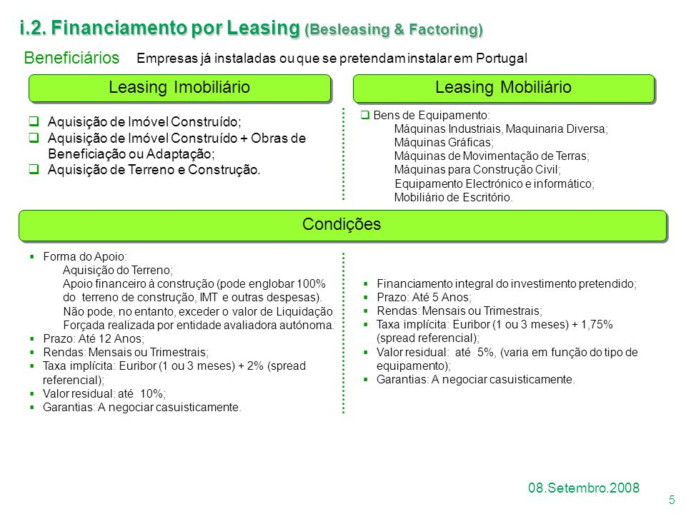 i.2. Financiamento por Leasing (Besleasing & Factoring)