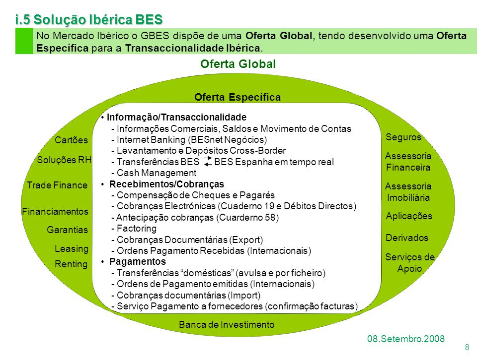 1 i.5 Solução Ibérica BES Oferta Global
